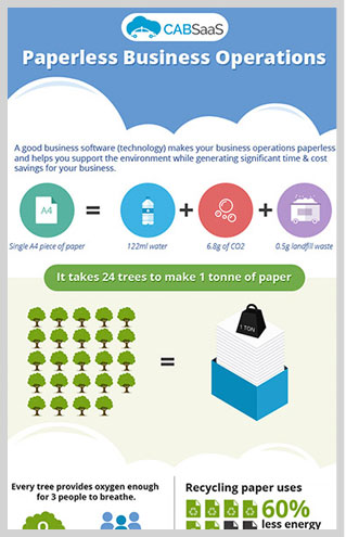 Paperless business infographic